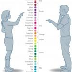 О разных взглядах на одинаковый цвет